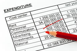 job costing outsourced accounting services