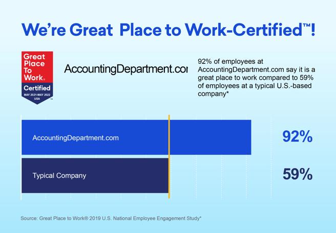 Were_Certified!-1