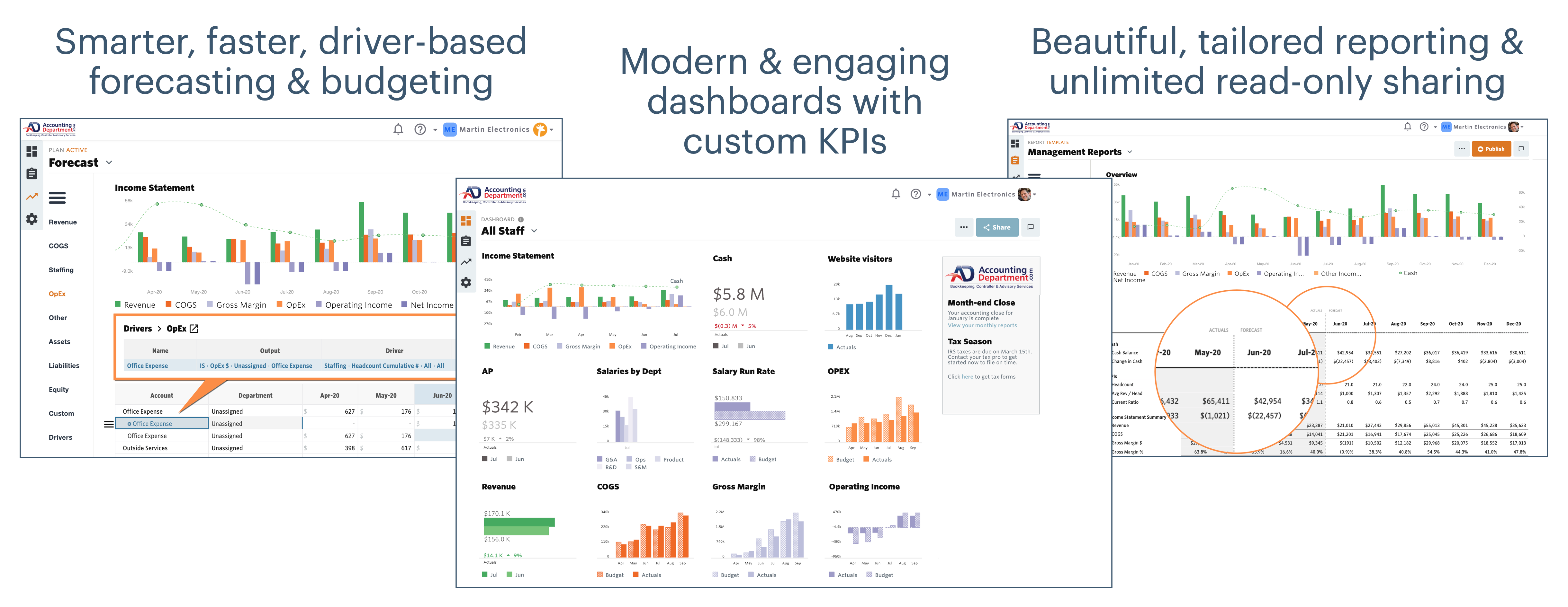 plans, dashboards, reports trifecta copy (AccountingDepartmentCom) r2